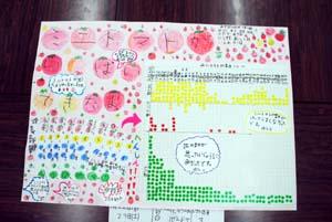 5人で協力して作ったグラフ - 宮北小の5人に奨励賞 統計グラフ全国コンク