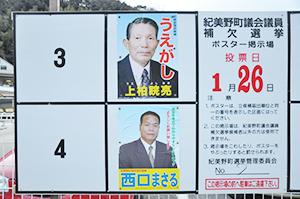 両候補のポスター