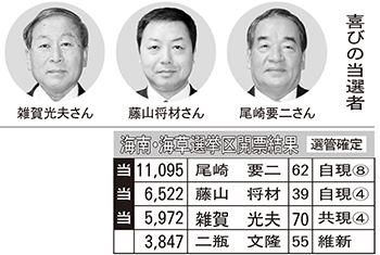 海南海草選挙区