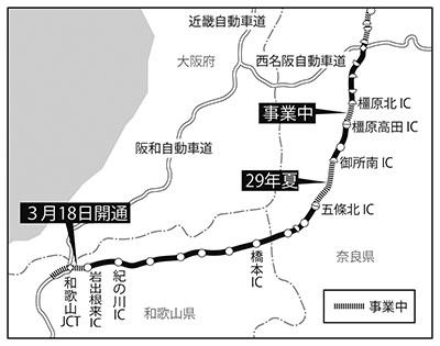 京奈和自動車道の整備状況